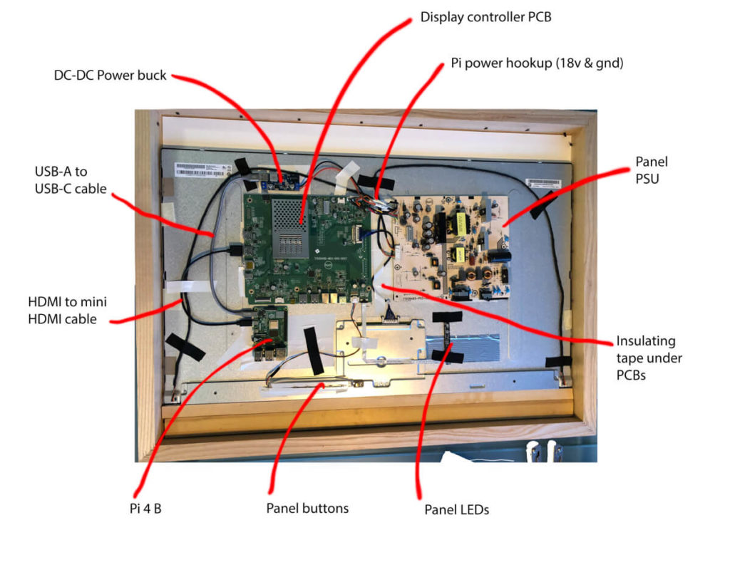 Get inspired for your Raspberry Pi project in The Digital Picture Frame User Gallery 10